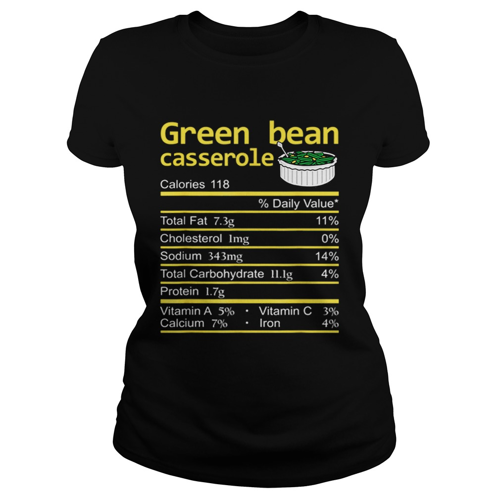 Green Bean Casserole Nutrition Facts Thanksgiving Christmas Classic Ladies